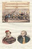 Monitorial System of Education - Portraits - Henriette Campan (1752-1822) - Jean Jacques Rousseau (1712-1778)
