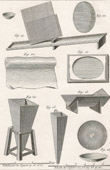 Plate 6 of the Diderot's Encyclopédie - Systematic Dictionary of the Sciences, Arts, and Crafts - The Art of Mirror Makers - Tools