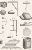 Plate 7 of the Diderot's Encyclopédie - Systematic Dictionary of the Sciences, Arts, and Crafts - The Art of Mirror Makers - Tools